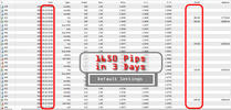 Make 1650 pips in 3 day Fx trading